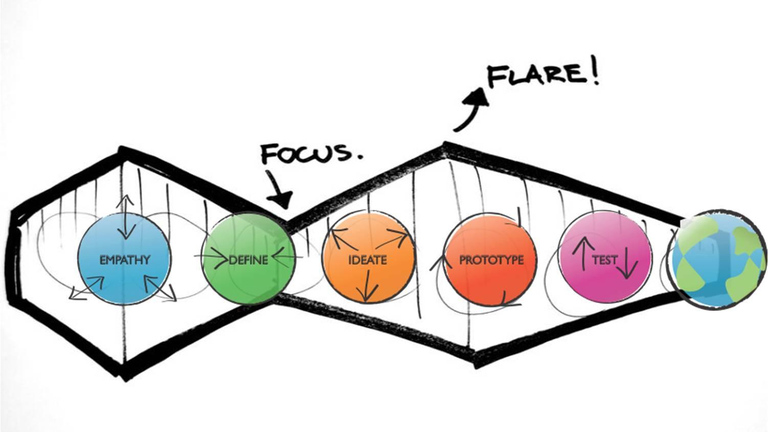 Design-Thinking_1